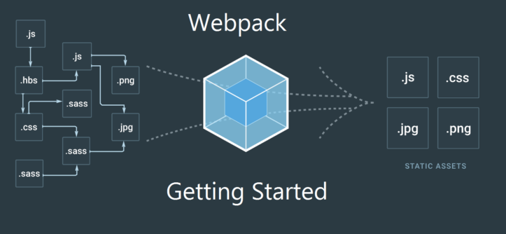 Image result for webpack
